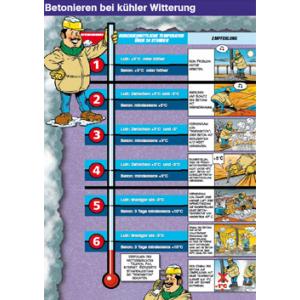 """Betonieren bei kühler Witterung  (""""Saisonartikel"""")"""